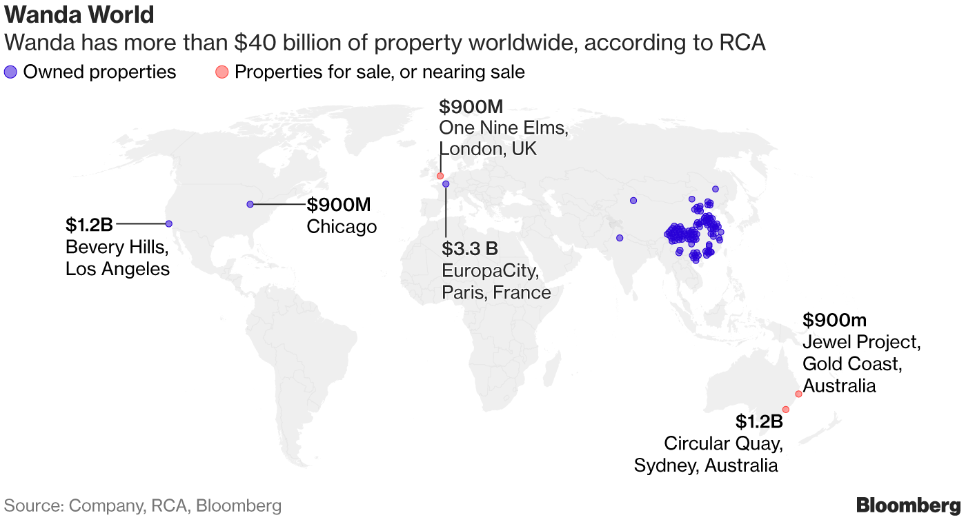 Chart: Wanda has more than $40 billion of property worldwide, according to RCA - EDGEPROP SINGAPORE