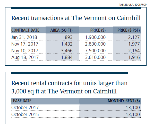 Tables: Recent transactions at The Vermont on Cairnhill; Recent rental contracts for units larger than 3,000 sq ft at The Vermont on Cairnhill - EDGEPROP SINGAPORE