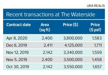 EDGEPROP SINGAPORE - RECENT TRANSACTIONS AT THE WATERSIDE