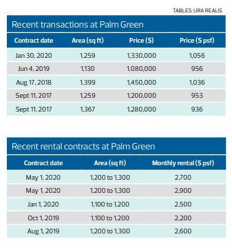 EDGEPROP SINGAPORE - PALM GREEN TRANSACTIONS