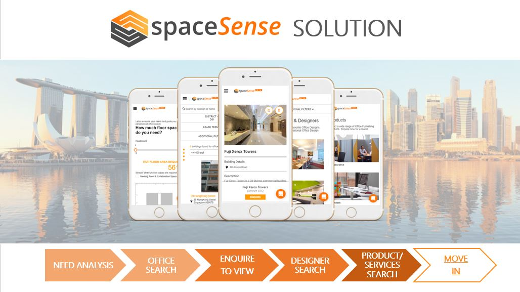 SpaceSense guides SMEs through an integrated process that starts with an analysis of their space requirements (Picture: SpaceSense)