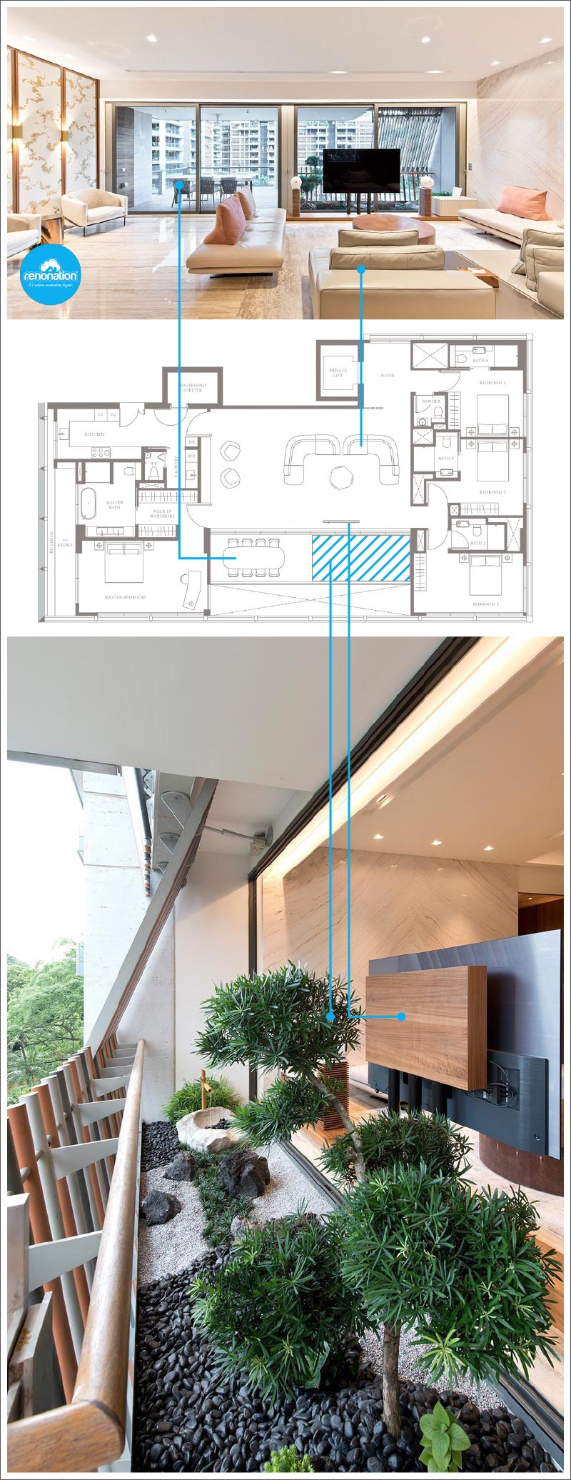 MEYERHOUSE - Designs: Architology